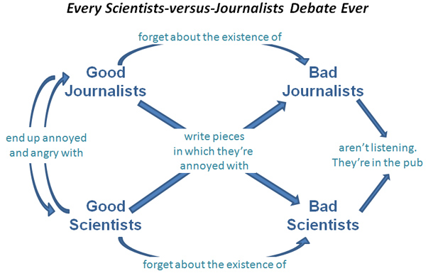 Scientists-and-journalists